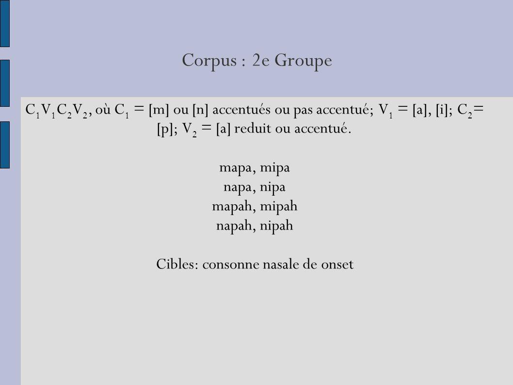 Corpus : 2e Groupe C 1 V 1 C 2 V 2, où C 1 = [m] ou [n] accentués ou pas accentué; V 1 = [a], [i]; C 2 = [p]; V 2 = [a] reduit ou accentué.