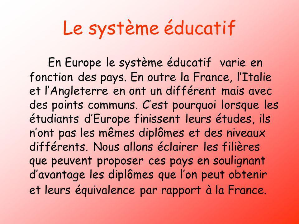 Le système éducatif En Europe le système éducatif varie en fonction des pays. En outre la France, lItalie et lAngleterre en ont un différent mais avec