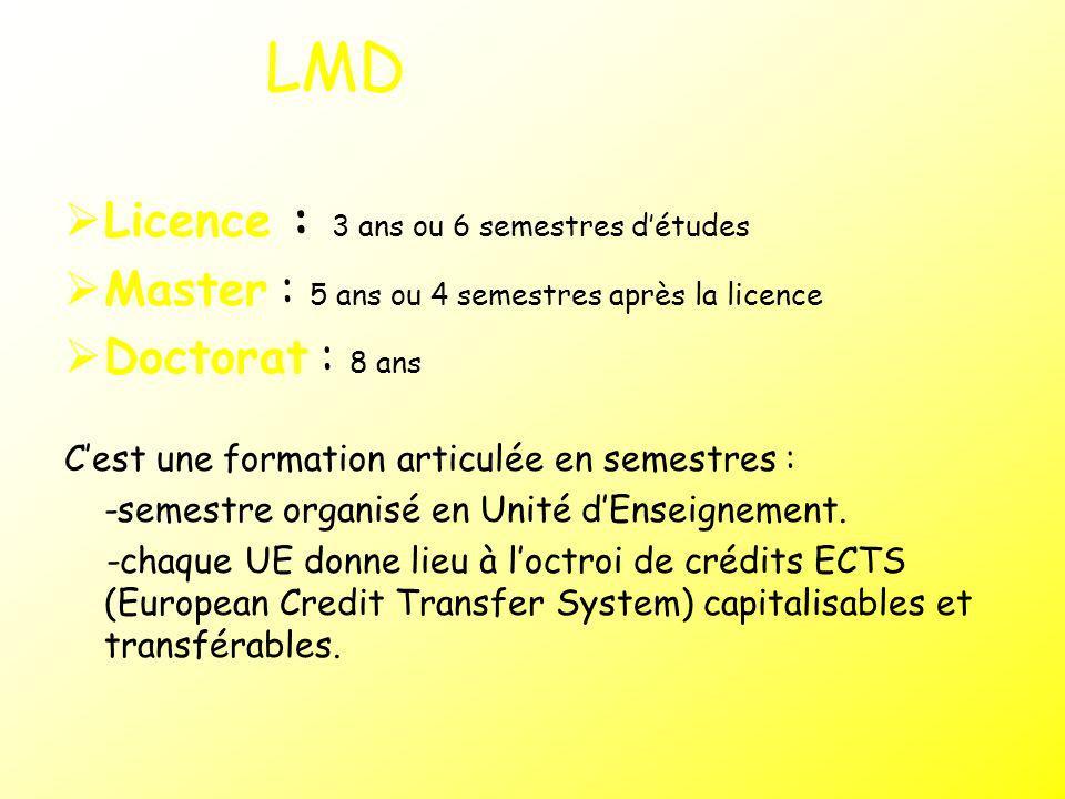 LMD Licence : 3 ans ou 6 semestres détudes Master : 5 ans ou 4 semestres après la licence Doctorat : 8 ans Cest une formation articulée en semestres :
