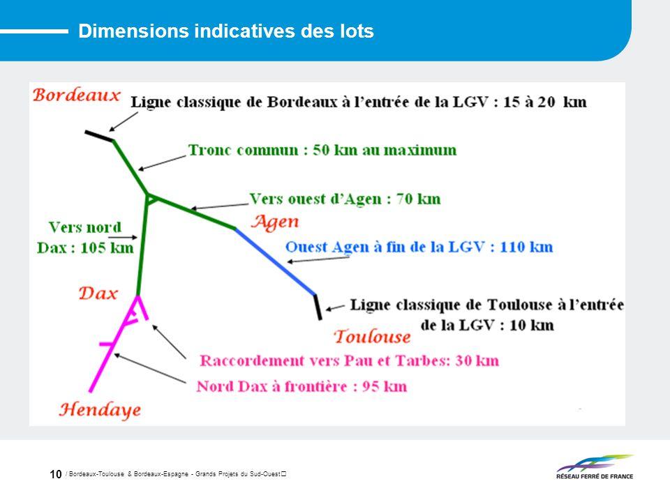 / Bordeaux-Toulouse & Bordeaux-Espagne - Grands Projets du Sud-Ouest 10 Dimensions indicatives des lots
