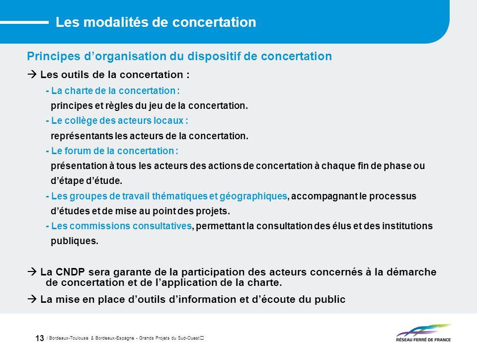 / Bordeaux-Toulouse & Bordeaux-Espagne - Grands Projets du Sud-Ouest 13 Les modalités de concertation Principes dorganisation du dispositif de concert