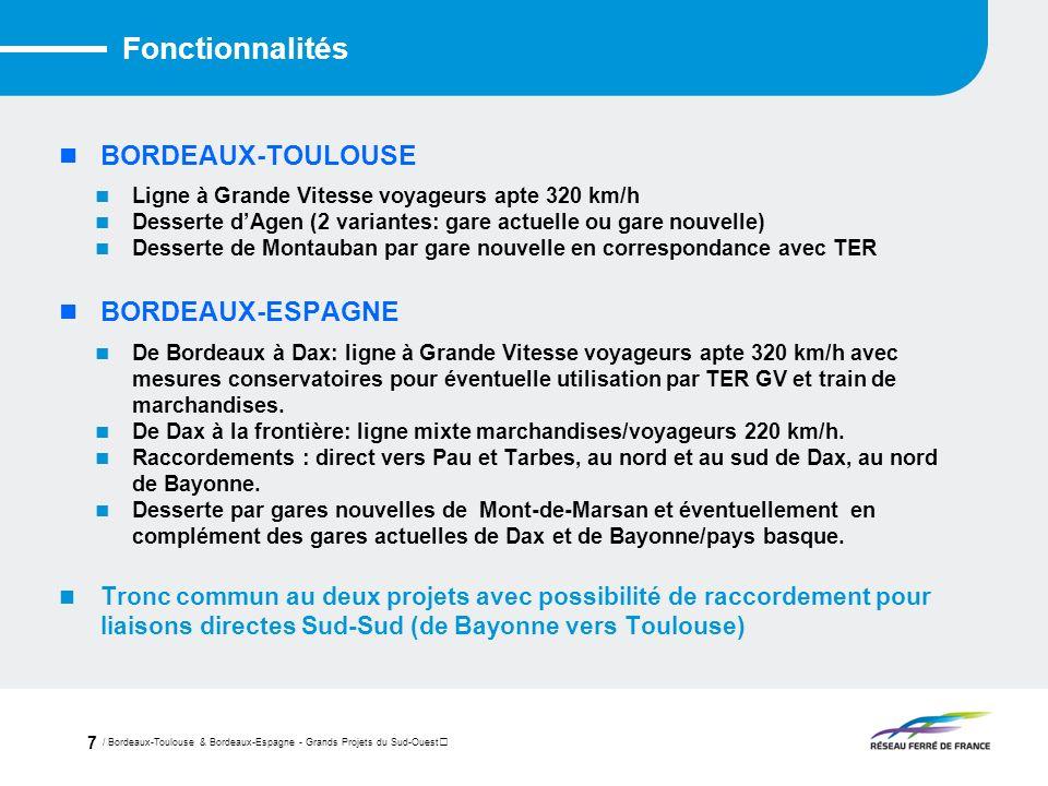 / Bordeaux-Toulouse & Bordeaux-Espagne - Grands Projets du Sud-Ouest 7 Fonctionnalités BORDEAUX-TOULOUSE Ligne à Grande Vitesse voyageurs apte 320 km/