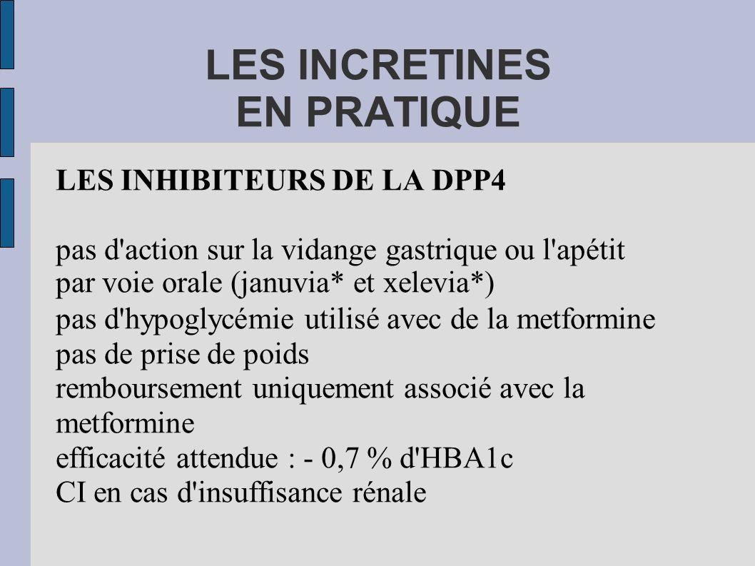 LES INCRETINES EN PRATIQUE LES INHIBITEURS DE LA DPP4 pas d'action sur la vidange gastrique ou l'apétit par voie orale (januvia* et xelevia*) pas d'hy