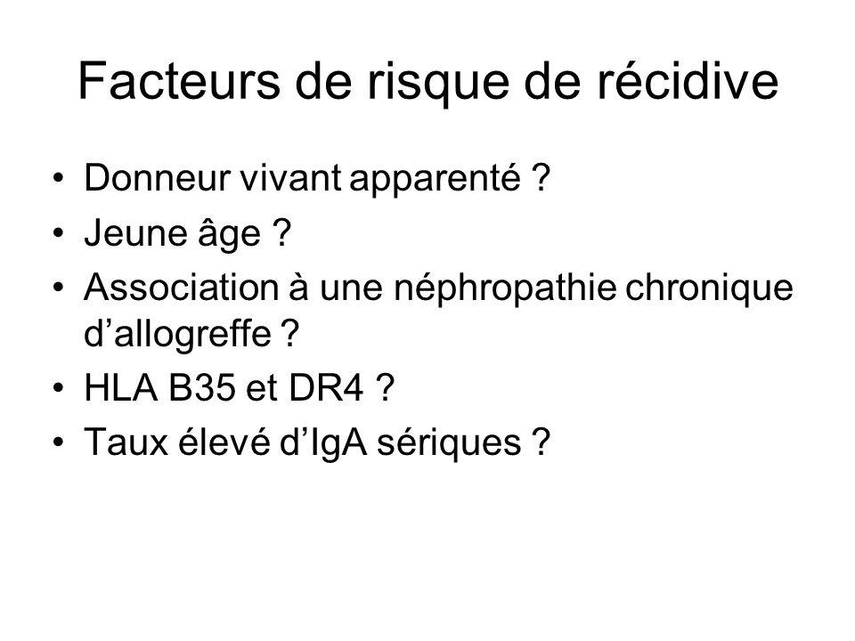 Facteurs de risque de récidive Donneur vivant apparenté ? Jeune âge ? Association à une néphropathie chronique dallogreffe ? HLA B35 et DR4 ? Taux éle