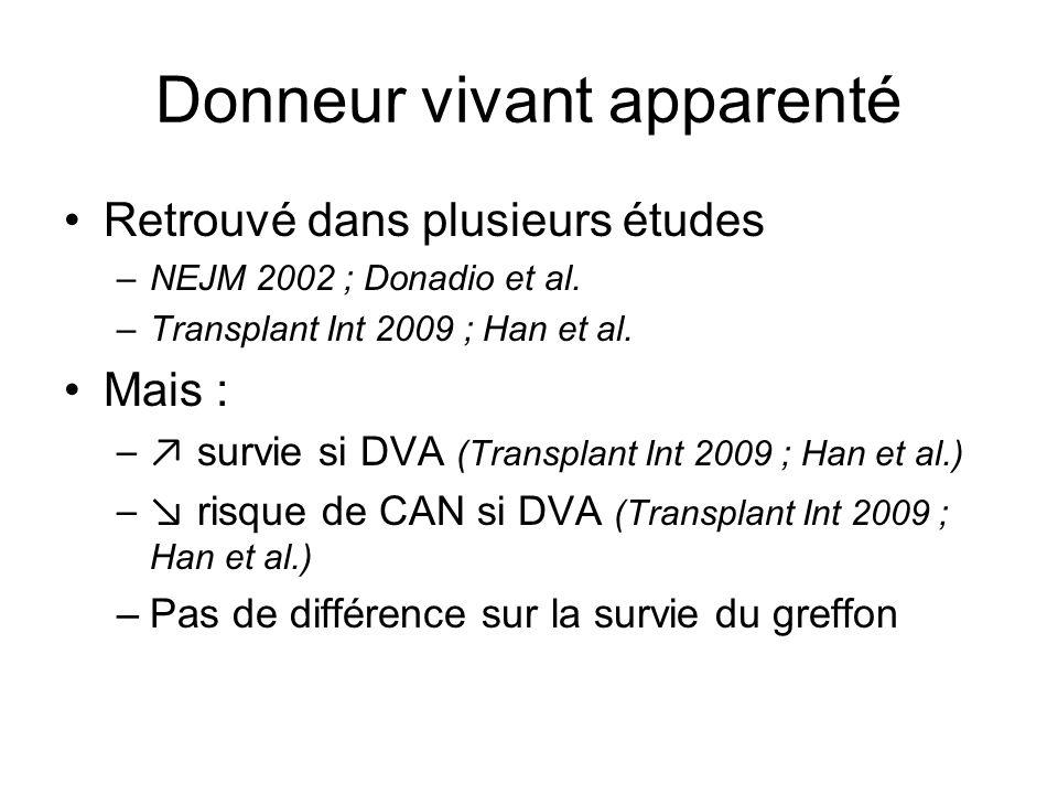 Donneur vivant apparenté Retrouvé dans plusieurs études –NEJM 2002 ; Donadio et al. –Transplant Int 2009 ; Han et al. Mais : – survie si DVA (Transpla