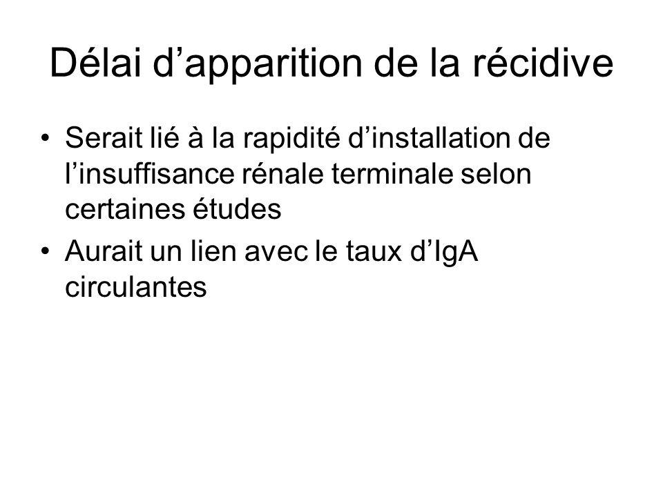 Délai dapparition de la récidive Serait lié à la rapidité dinstallation de linsuffisance rénale terminale selon certaines études Aurait un lien avec l