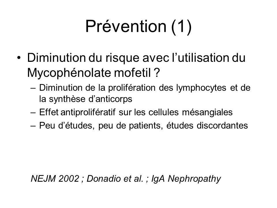 Prévention (1) Diminution du risque avec lutilisation du Mycophénolate mofetil ? –Diminution de la prolifération des lymphocytes et de la synthèse dan