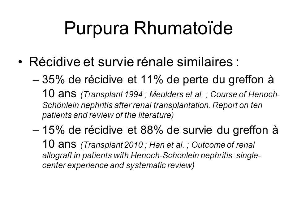 Purpura Rhumatoïde Récidive et survie rénale similaires : –35% de récidive et 11% de perte du greffon à 10 ans (Transplant 1994 ; Meulders et al. ; Co