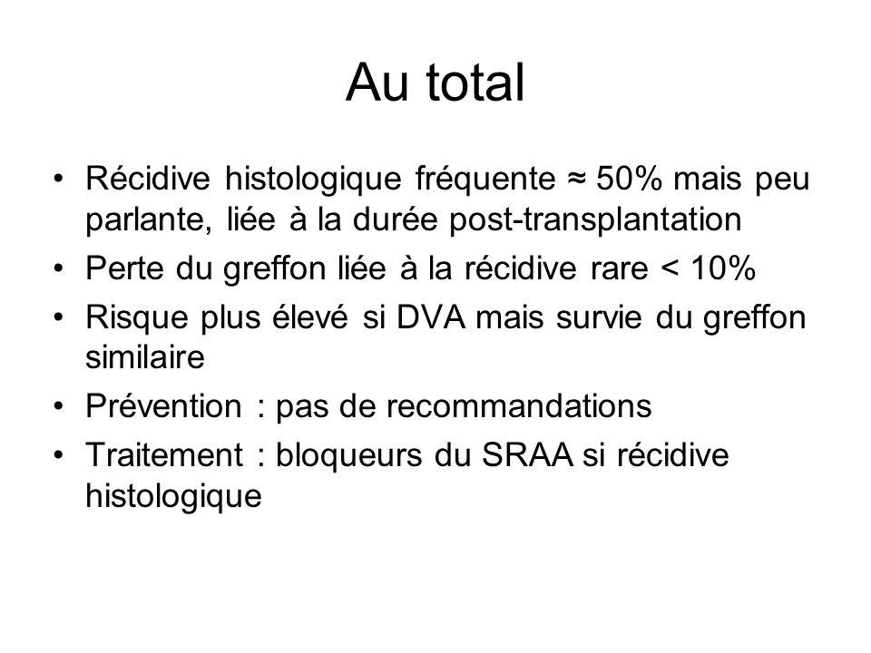 Au total Récidive histologique fréquente 50% mais peu parlante, liée à la durée post-transplantation Perte du greffon liée à la récidive rare < 10% Ri