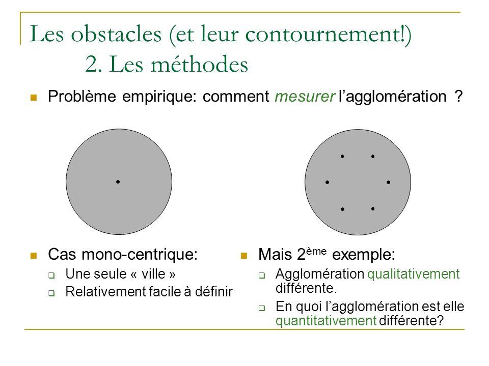 Les obstacles (et leur contournement!) 2. Les méthodes Problème empirique: comment mesurer lagglomération ? Cas mono-centrique: Une seule « ville » Re