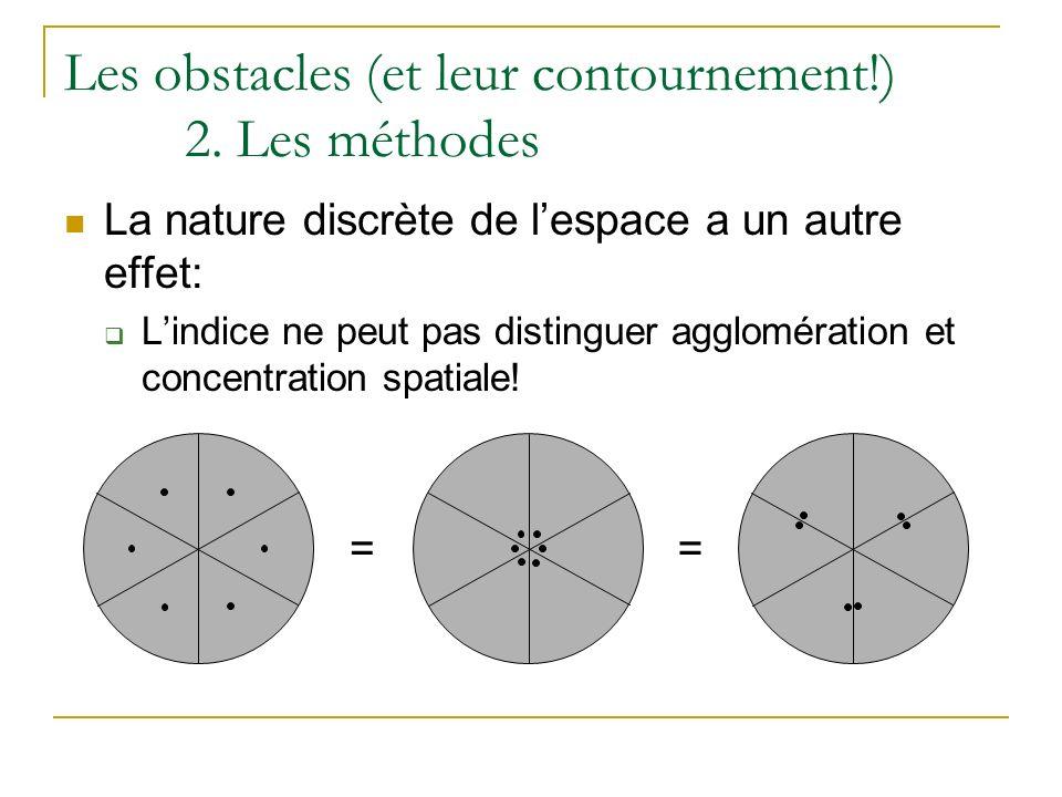 Les obstacles (et leur contournement!) 2. Les méthodes La nature discrète de lespace a un autre effet: Lindice ne peut pas distinguer agglomération et