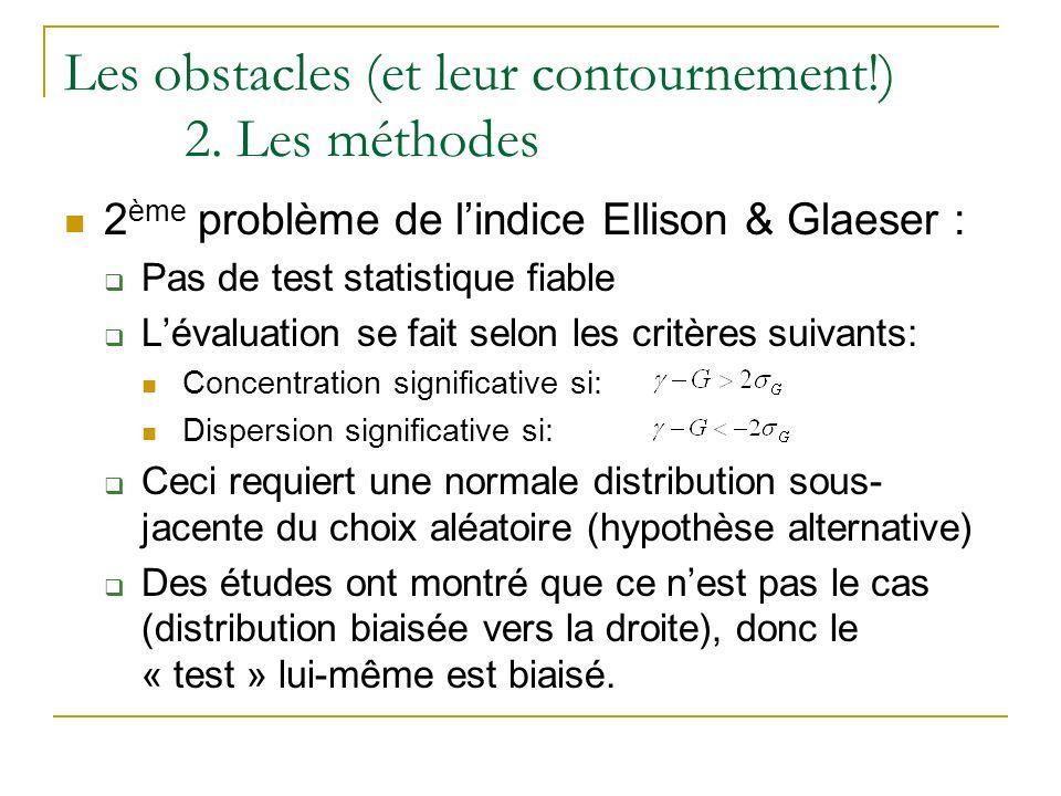 Les obstacles (et leur contournement!) 2. Les méthodes 2 ème problème de lindice Ellison & Glaeser : Pas de test statistique fiable Lévaluation se fai