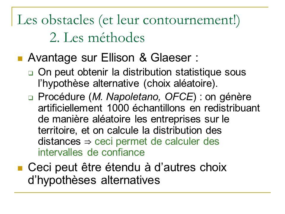 Les obstacles (et leur contournement!) 2. Les méthodes Avantage sur Ellison & Glaeser : On peut obtenir la distribution statistique sous lhypothèse al