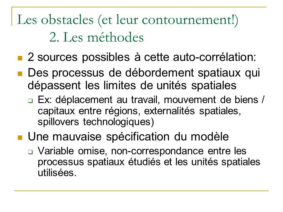 Les obstacles (et leur contournement!) 2. Les méthodes 2 sources possibles à cette auto-corrélation: Des processus de débordement spatiaux qui dépasse