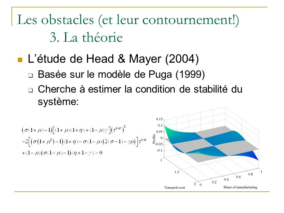 Les obstacles (et leur contournement!) 3. La théorie Létude de Head & Mayer (2004) Basée sur le modèle de Puga (1999) Cherche à estimer la condition d