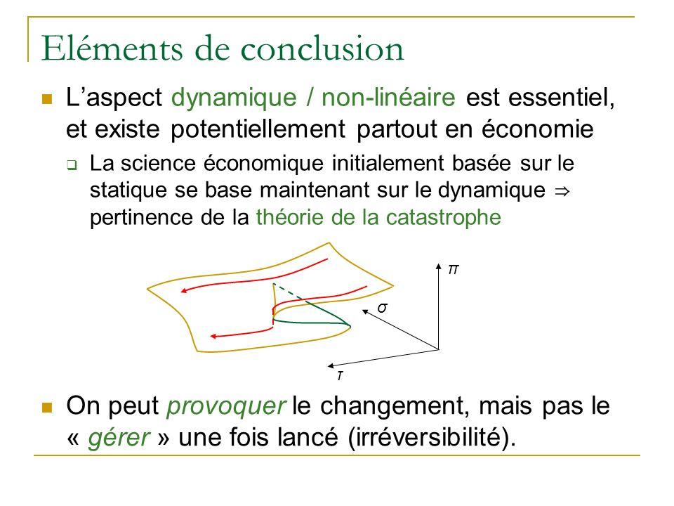 Eléments de conclusion Laspect dynamique / non-linéaire est essentiel, et existe potentiellement partout en économie La science économique initialemen