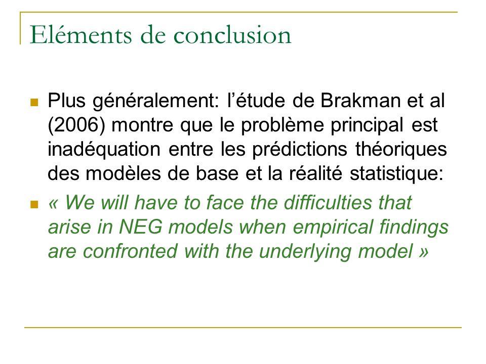 Eléments de conclusion Plus généralement: létude de Brakman et al (2006) montre que le problème principal est inadéquation entre les prédictions théor