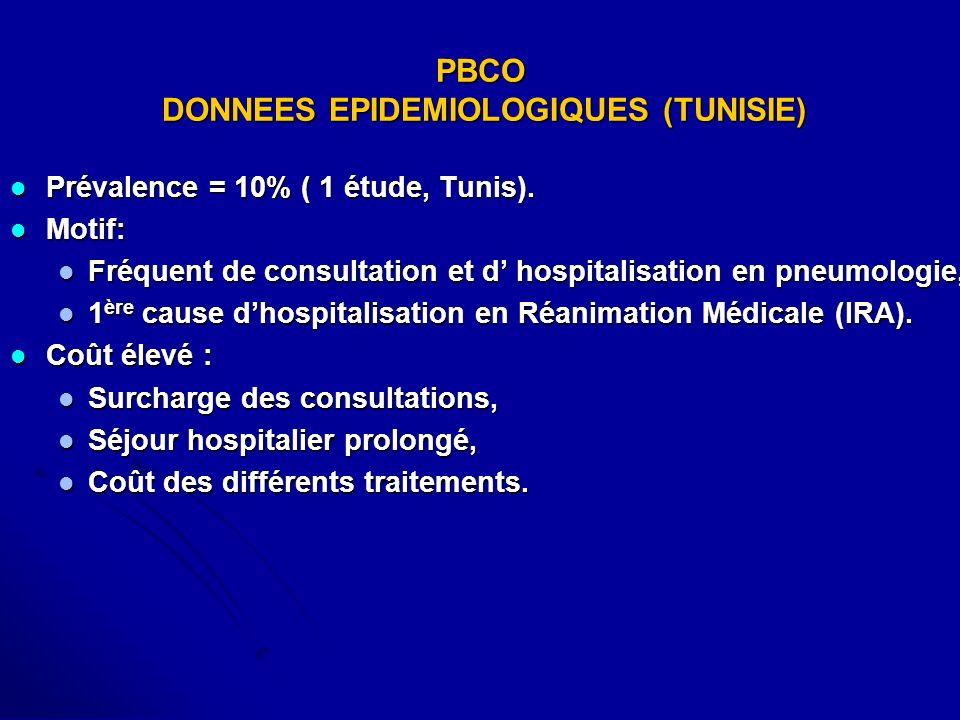 PBCO DONNEES EPIDEMIOLOGIQUES (TUNISIE) Prévalence = 10% ( 1 étude, Tunis). Prévalence = 10% ( 1 étude, Tunis). Motif: Motif: Fréquent de consultation