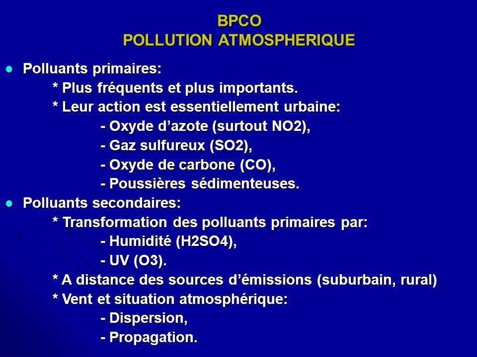 BPCO POLLUTION ATMOSPHERIQUE Polluants primaires: Polluants primaires: * Plus fréquents et plus importants. * Leur action est essentiellement urbaine: