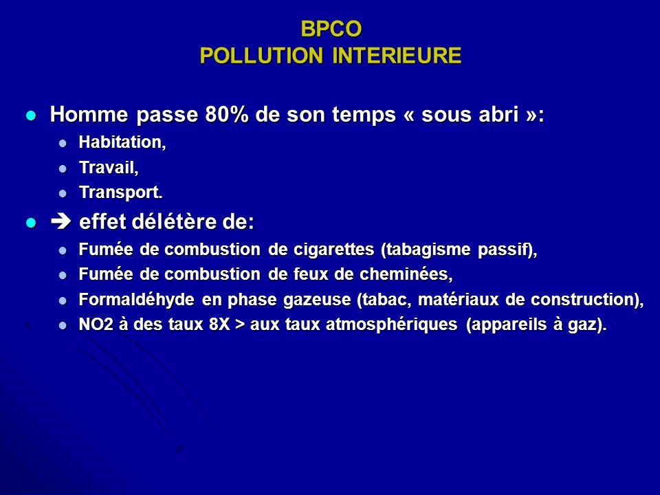 BPCO POLLUTION INTERIEURE Homme passe 80% de son temps « sous abri »: Homme passe 80% de son temps « sous abri »: Habitation, Habitation, Travail, Tra