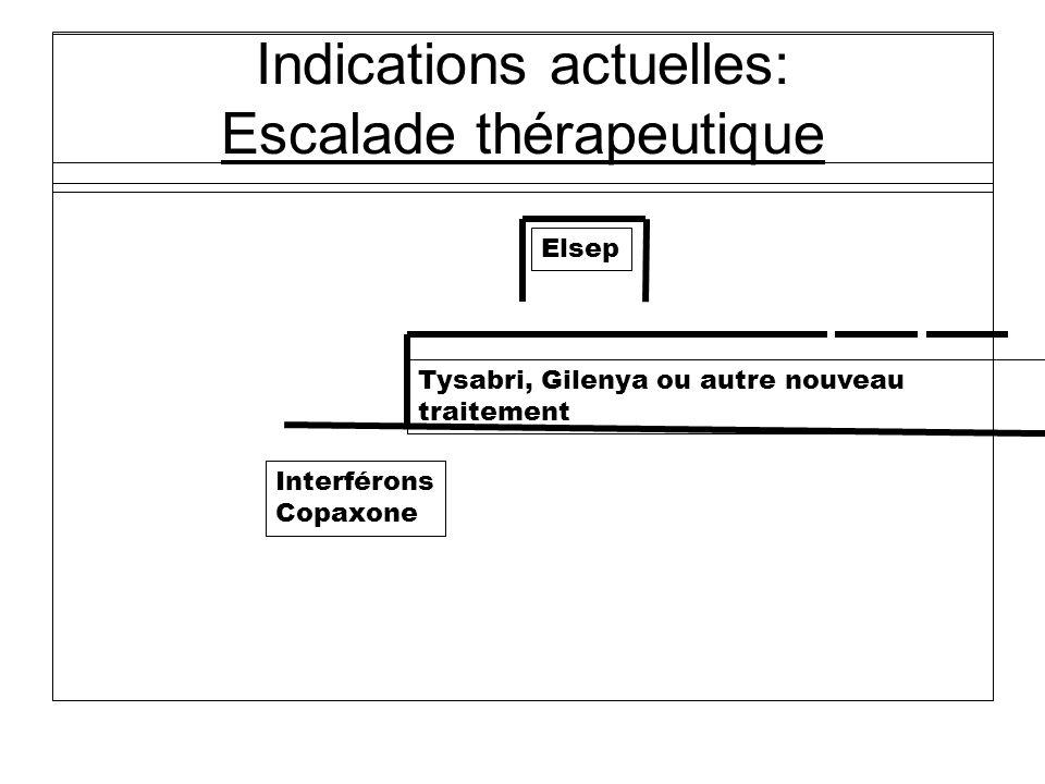 Indications actuelles: Escalade thérapeutique Interférons Copaxone Tysabri, Gilenya ou autre nouveau traitement Elsep