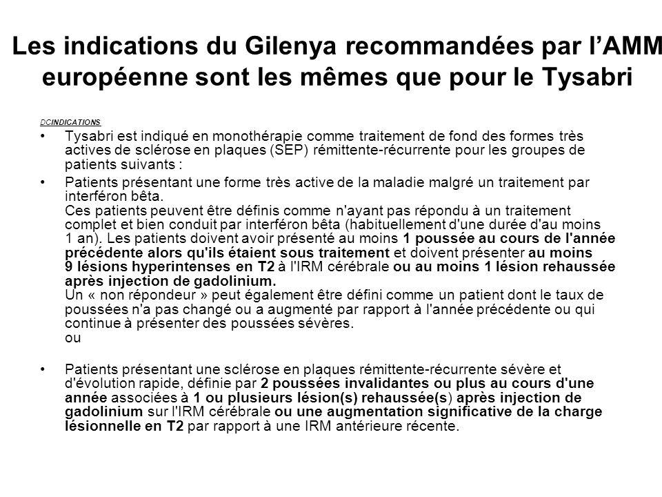 Les indications du Gilenya recommandées par lAMM européenne sont les mêmes que pour le Tysabri DCINDICATIONS Tysabri est indiqué en monothérapie comme