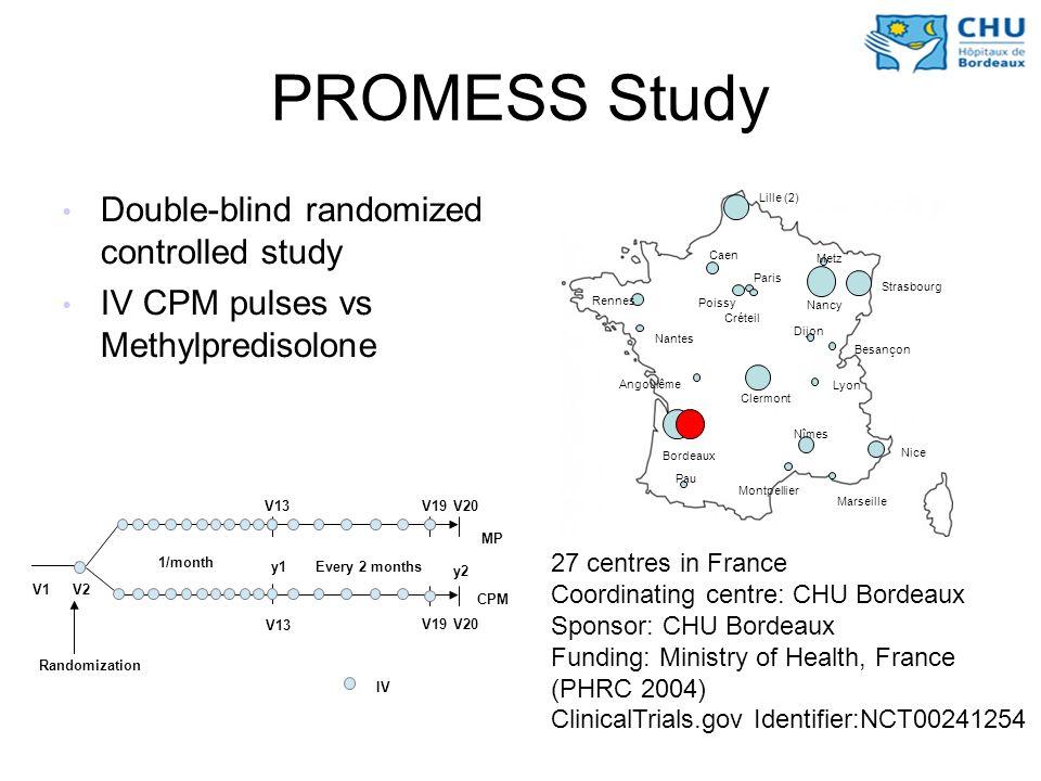 EDSS progression (aggravation du handicap) initial EDSS aggravation (confirmé) HR = 0,42 [0,19 ; 0,92] Multi-state model: Le risque daggravation est 2,4 moindre sous cyclophosphamide que sous methylprednisolone