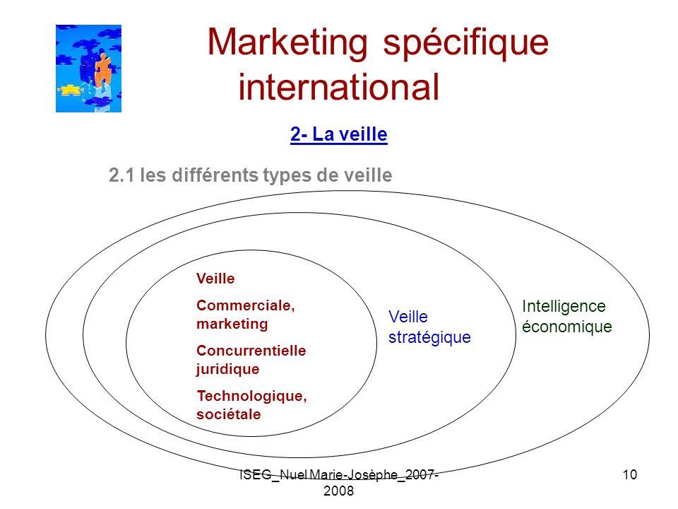 ISEG_Nuel Marie-Josèphe_2007- 2008 10 Marketing spécifique international 2- La veille 2.1 les différents types de veille Intelligence économique Veill