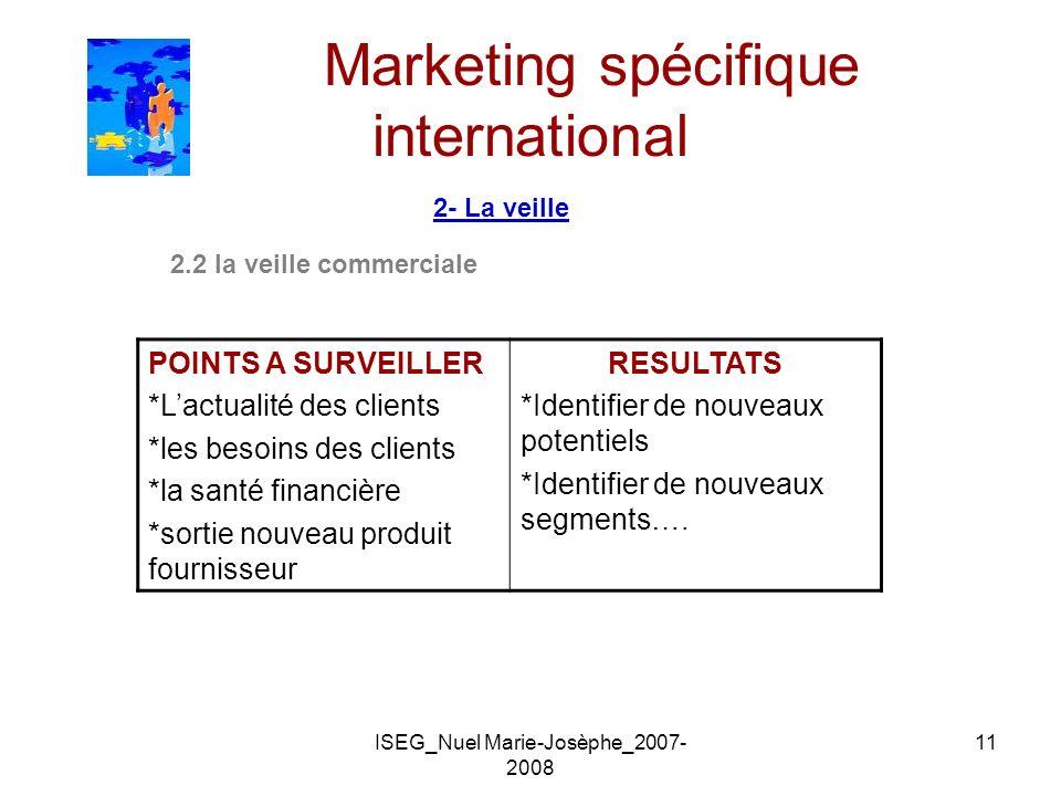 ISEG_Nuel Marie-Josèphe_2007- 2008 11 Marketing spécifique international 2- La veille 2.2 la veille commerciale POINTS A SURVEILLER *Lactualité des cl