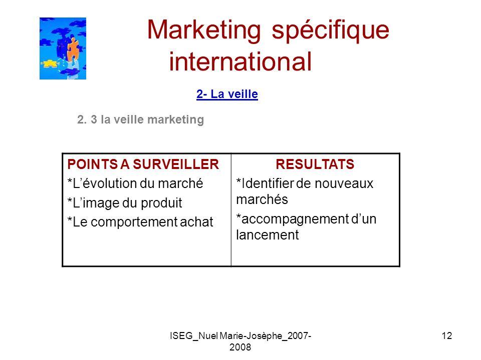 ISEG_Nuel Marie-Josèphe_2007- 2008 12 Marketing spécifique international 2- La veille 2. 3 la veille marketing POINTS A SURVEILLER *Lévolution du marc