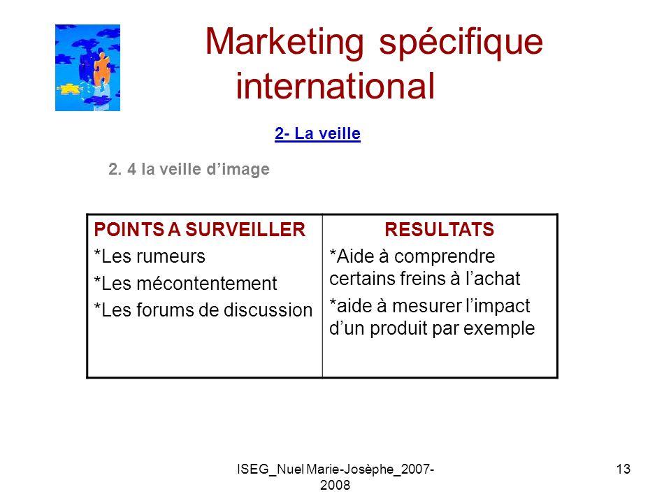 ISEG_Nuel Marie-Josèphe_2007- 2008 13 Marketing spécifique international 2- La veille 2. 4 la veille dimage POINTS A SURVEILLER *Les rumeurs *Les méco