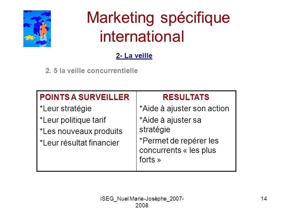 ISEG_Nuel Marie-Josèphe_2007- 2008 14 Marketing spécifique international 2- La veille 2. 5 la veille concurrentielle POINTS A SURVEILLER *Leur stratég