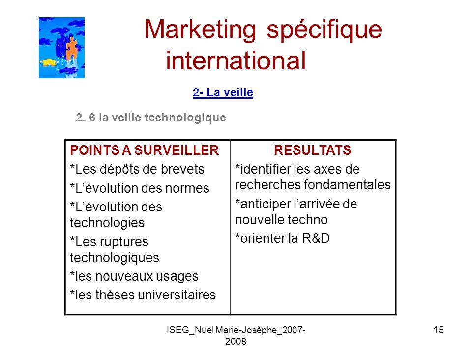 ISEG_Nuel Marie-Josèphe_2007- 2008 15 Marketing spécifique international 2- La veille 2. 6 la veille technologique POINTS A SURVEILLER *Les dépôts de