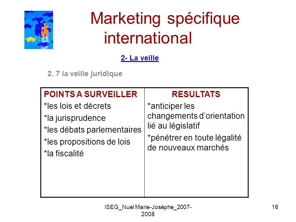 ISEG_Nuel Marie-Josèphe_2007- 2008 16 Marketing spécifique international 2- La veille 2. 7 la veille juridique POINTS A SURVEILLER *les lois et décret