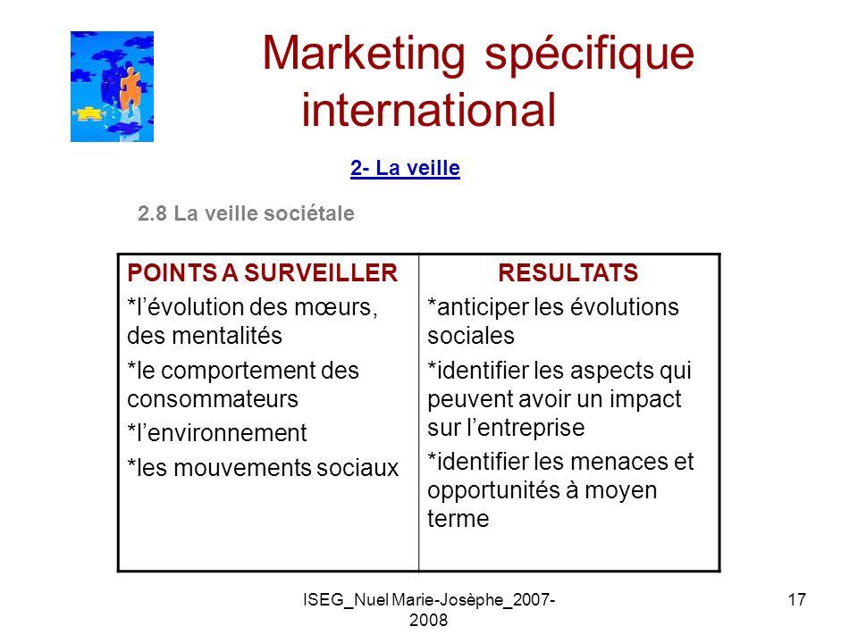 ISEG_Nuel Marie-Josèphe_2007- 2008 17 Marketing spécifique international 2- La veille 2.8 La veille sociétale POINTS A SURVEILLER *lévolution des mœur