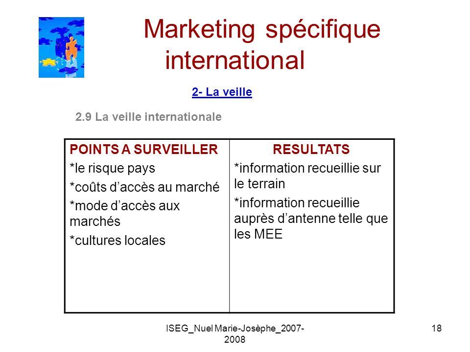 ISEG_Nuel Marie-Josèphe_2007- 2008 18 Marketing spécifique international 2- La veille 2.9 La veille internationale POINTS A SURVEILLER *le risque pays