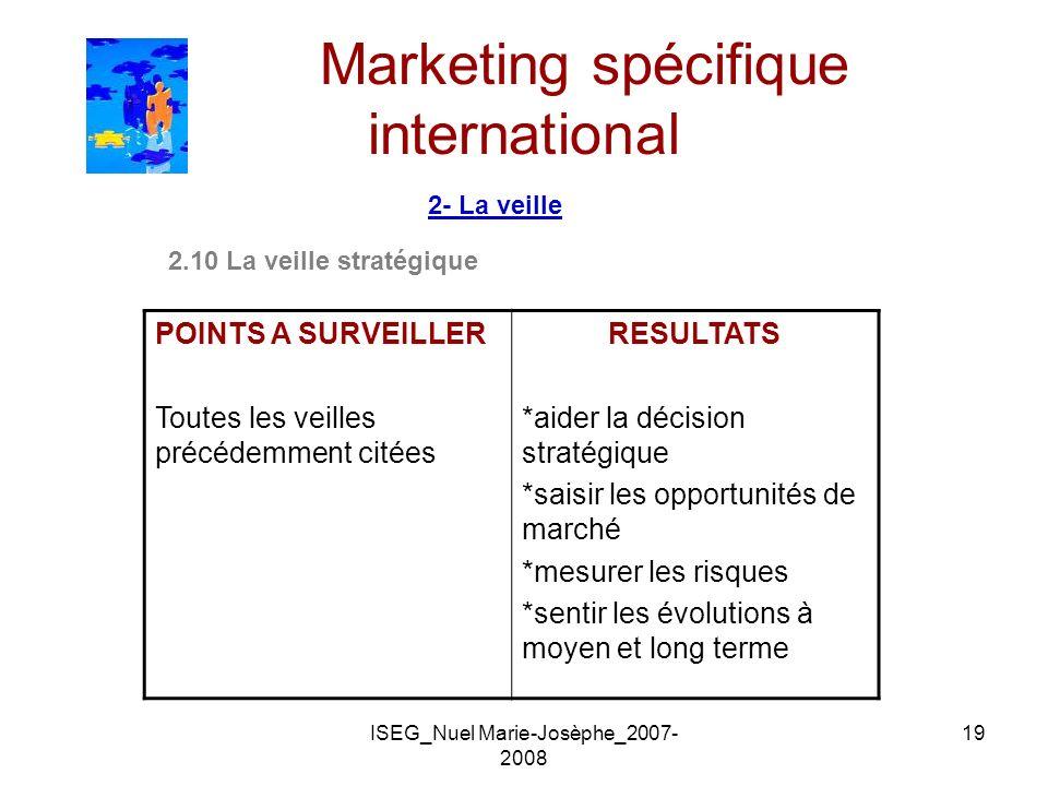 ISEG_Nuel Marie-Josèphe_2007- 2008 19 Marketing spécifique international 2- La veille 2.10 La veille stratégique POINTS A SURVEILLER Toutes les veille