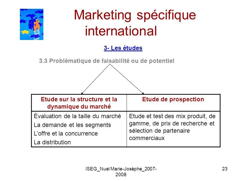 ISEG_Nuel Marie-Josèphe_2007- 2008 23 Marketing spécifique international 3- Les études 3.3 Problématique de faisabilité ou de potentiel Etude sur la s