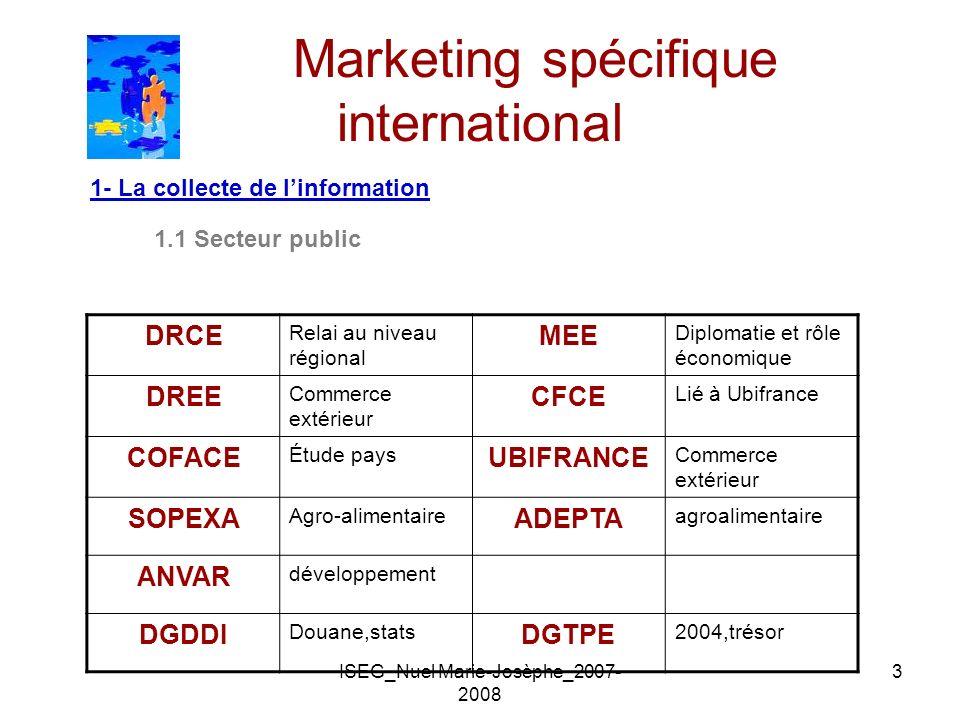 ISEG_Nuel Marie-Josèphe_2007- 2008 3 Marketing spécifique international 1- La collecte de linformation 1.1 Secteur public DRCE Relai au niveau régiona