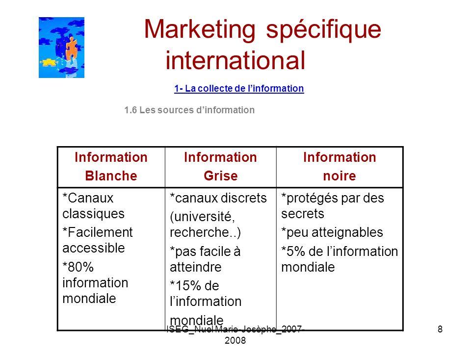 ISEG_Nuel Marie-Josèphe_2007- 2008 8 Marketing spécifique international 1- La collecte de linformation 1.6 Les sources dinformation Information Blanch
