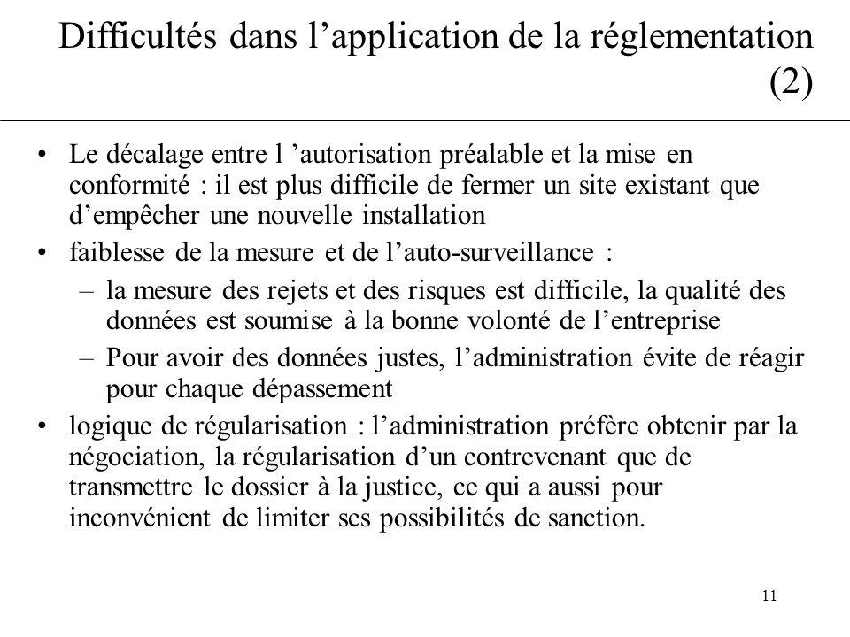 11 Difficultés dans lapplication de la réglementation (2) Le décalage entre l autorisation préalable et la mise en conformité : il est plus difficile