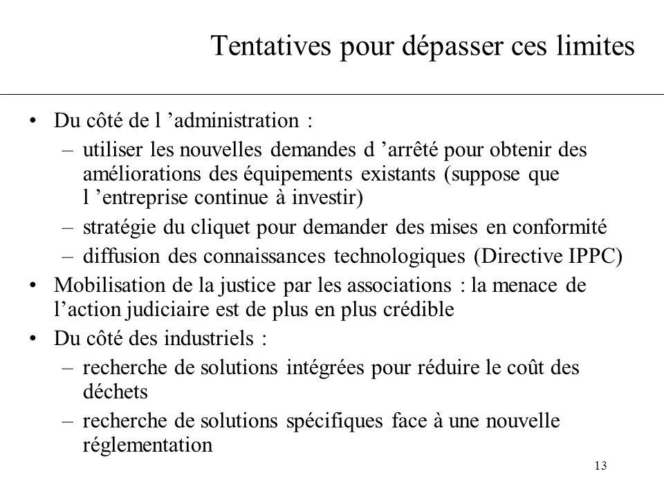 13 Tentatives pour dépasser ces limites Du côté de l administration : –utiliser les nouvelles demandes d arrêté pour obtenir des améliorations des équ