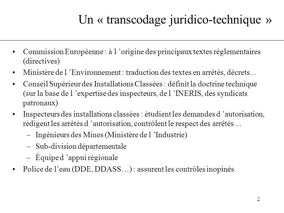 2 Un « transcodage juridico-technique » Commission Européenne : à l origine des principaux textes réglementaires (directives) Ministère de l Environne