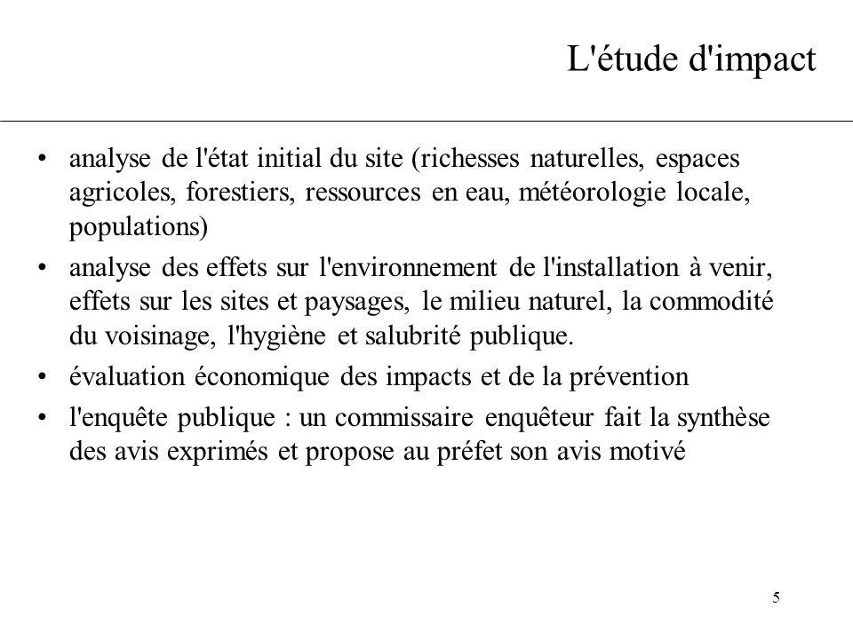 5 L'étude d'impact analyse de l'état initial du site (richesses naturelles, espaces agricoles, forestiers, ressources en eau, météorologie locale, pop