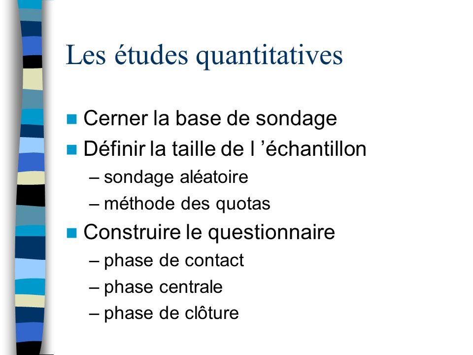 Les études quantitatives Cerner la base de sondage Définir la taille de l échantillon –sondage aléatoire –méthode des quotas Construire le questionnai
