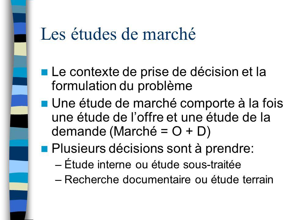 Le contexte de prise de décision et la formulation du problème Une étude de marché comporte à la fois une étude de loffre et une étude de la demande (