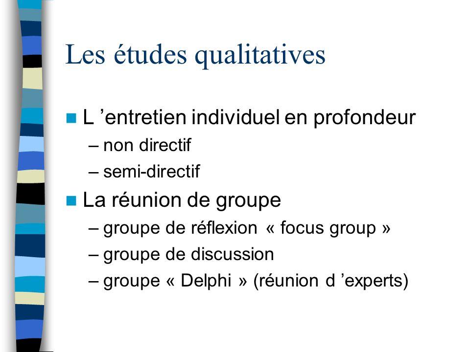 Les études qualitatives L entretien individuel en profondeur –non directif –semi-directif La réunion de groupe –groupe de réflexion « focus group » –g