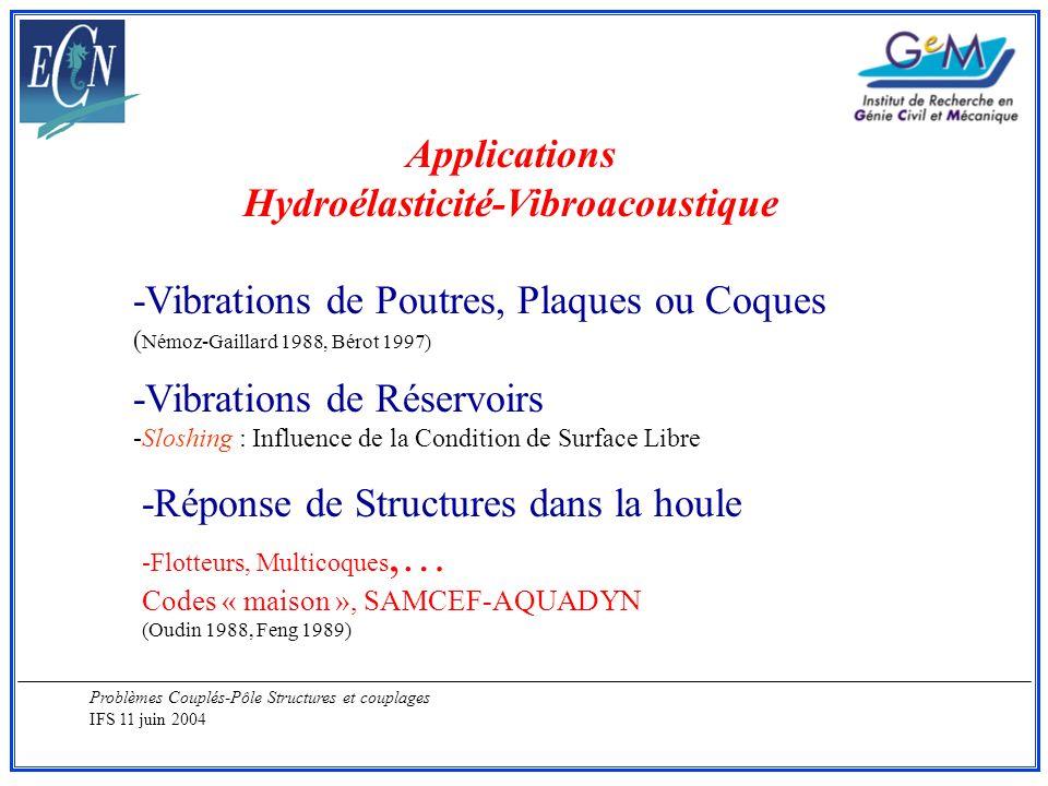 Problèmes Couplés-Pôle Structures et couplages IFS 11 juin 2004 Applications Hydroélasticité-Vibroacoustique -Vibrations de Poutres, Plaques ou Coques