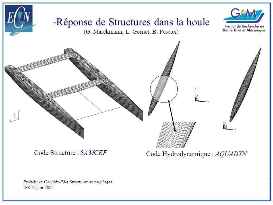 Problèmes Couplés-Pôle Structures et couplages IFS 11 juin 2004 -Réponse de Structures dans la houle (G. Marckmann, L. Gornet, B. Peseux) Code Structu