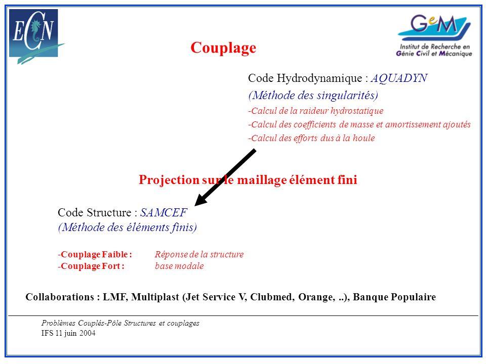 Problèmes Couplés-Pôle Structures et couplages IFS 11 juin 2004 Code Structure : SAMCEF (Méthode des éléments finis) -Couplage Faible : Réponse de la